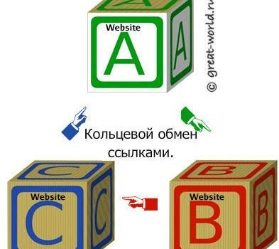 obmenu_ssilkami-2